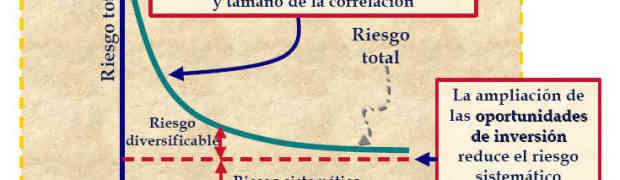 Newsletter 12/01/15: Diversificación de Portafolio, Mercado Americano y Análisis de Reuters
