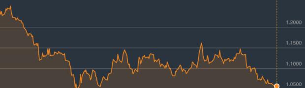 El euro en caída