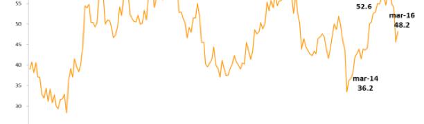 La Argentina vuelve al radar de los inversores en el mundo