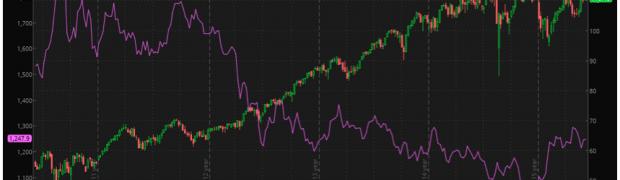 Claves para entender los mercados: Sectores cíclicos vs. anticíclicos