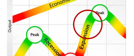 """El rally """"Trump"""", ¿en qué etapa del ciclo económico nos encontramos?"""