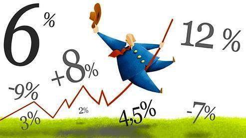recomendaciones para el inversor
